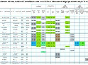 calendari2020restriccions